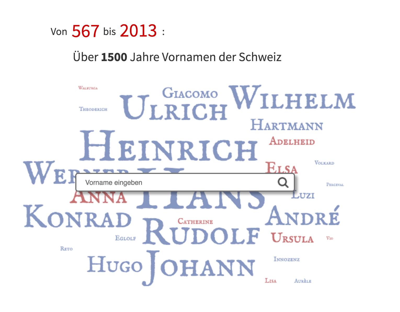 Thesaurus-Editor und Vornamen-Vokabular - histHub